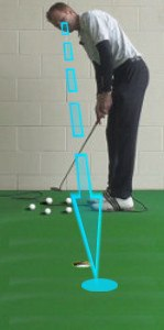 Deadly During the Putting Stroke 1
