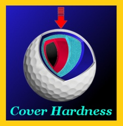 cover hardness term