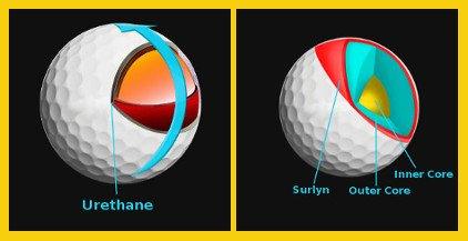cover of a golf ball term
