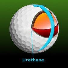 urethane term 1