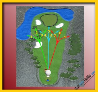 Ball Flight Clues Help Correct Slices and Hooks 2