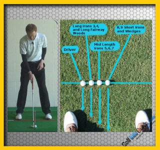 Improve Your Golf Ball Strike – Ball Position, Tour Alignment Stick Drill 1