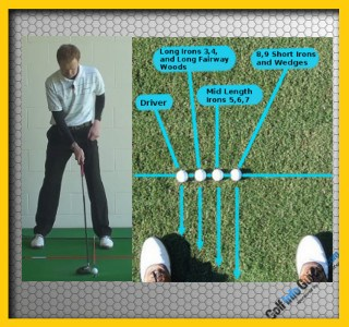 Improve Your Golf Ball Strike – Ball Position, Tour Alignment Stick Drill 3