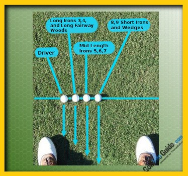 What Is The Correct Feet Direction And A Proper Golf