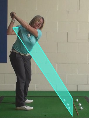 How To Create A Proper Swing Path Golf Tip For Women 1