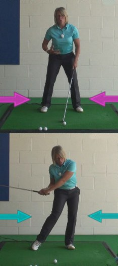 What Is The Proper Role Of Footwork, Golf Swing Tip For Women A