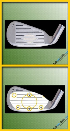 What is the Proper Club head Feeling, Golf Swing Tip For Women A