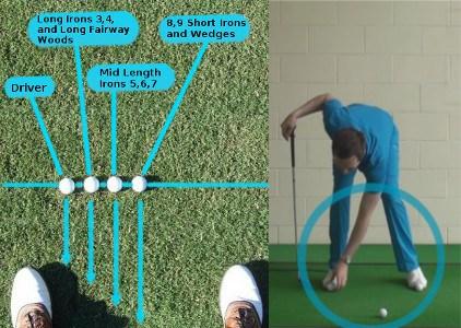 Why Do I Thin The Golf Ball 1