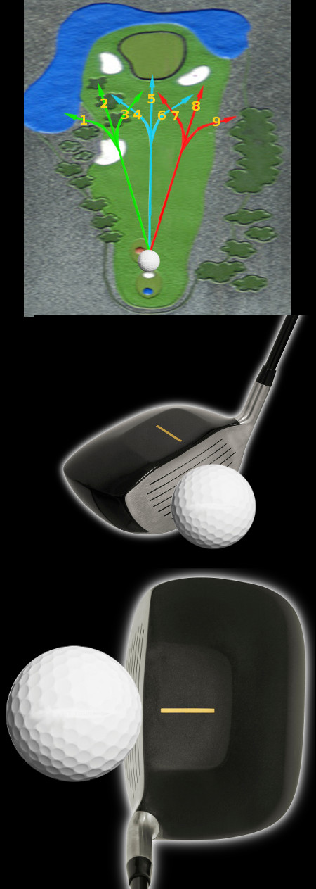 Be Precise when Aiming Your Driver