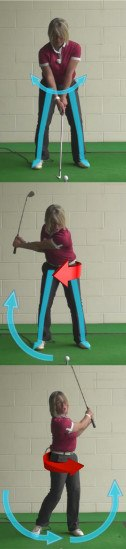 How Women Golfers Can Play The Best Golf Shots From Fluffy Lies 1