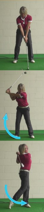 How Women Golfers Can Play Their Best Golf Shots Inside 100 Yards 1