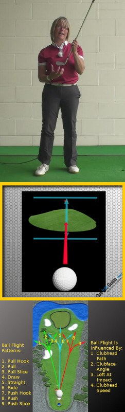 What You Can Learn From Your Ball Flight The Best Golf Tips For Women Golfers 1