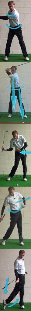 Bill Haas Efficient Hip Rotation Keys Solid Ballstriking
