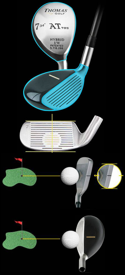 Why Are Hybrid Golf Clubs Different From Long Irons