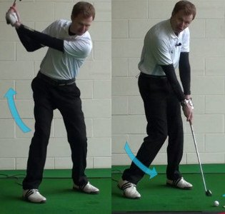 Upright Golf Swing Term