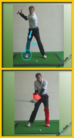 Weight Transfer in the Golf Swing Term