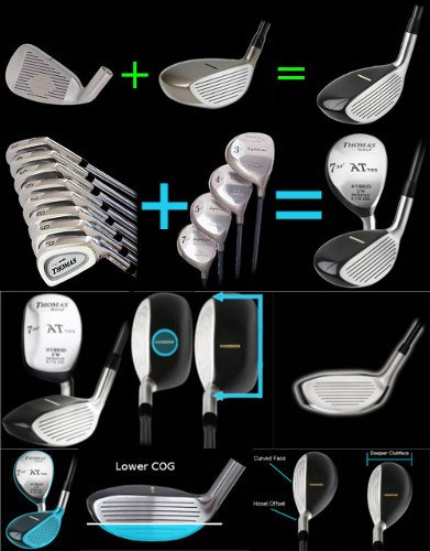 Hybrid Selection Chart See Which Hybrid Golf Club