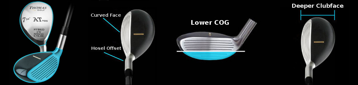 Which AT 705 Hybrids Replace Our Standard Irons and Fairway Woods