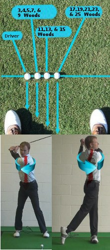 Ball Position Key To Hitting High Lofted Fairway Woods
