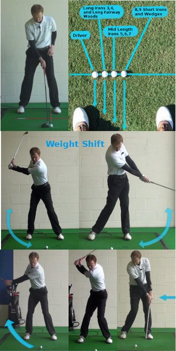 How to Correct Inconsistent Golf Drives