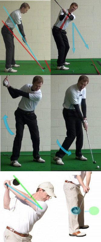 What is the Correct Swing Plane for a Driver Golf Tip