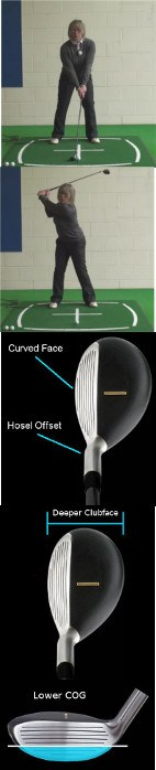 Best 3 Ways To Get More From Your Ladies Hybrid Golf Clubs