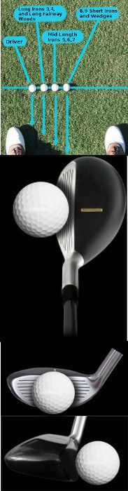 Best Way To Aim Your Ladies Hybrid Golf Club