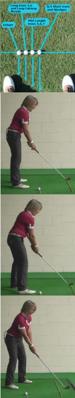 Correctly Aiming At Your Target Helps Trajectory And Shot Shape, Ladies Golf Tip