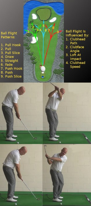 How Senior Golfers Can Improve Their Golf By Understanding Why A Golf Ball Curves