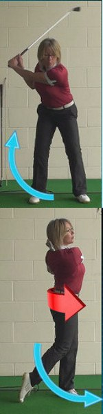 Keep A Balanced Body For Best Swing Results, Ladies Golf Tip