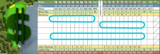 Nassau Golf Term