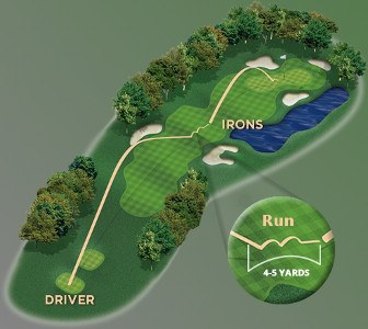 Run Golf Term