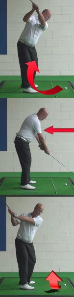 What Is A Two Plane Golf Swing And How To Decide If It Is The Correct Method For A Senior Golfer To Use