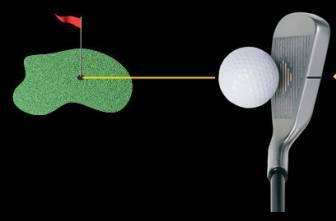 Line Golf Term