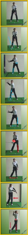 correct answer Transfer weight to your right going back, left going through