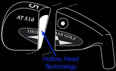 Thomas Golf AT 510 Irons Review