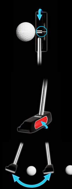 Thomas Golf Putters with Alignment Focus