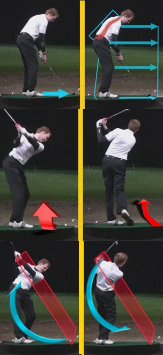 How To Adjust Distance For Downhill Shots In Golf, Golf Tip