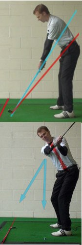Left Hand Golf Tip What Is A Correct On Plane Golf Swing