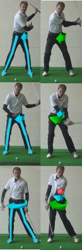 Left Hand Golf Tip What Is The Best Way To Trigger The Down Swing