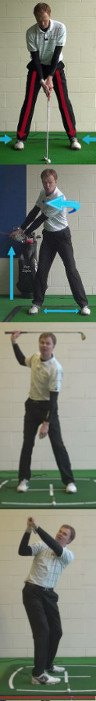 Where And Why Should The Club Be Pointed At The Top Of The Golf Swing Golf Tip