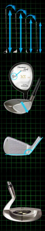 Why Are Golf Clubs Progressively Shorter golf tip