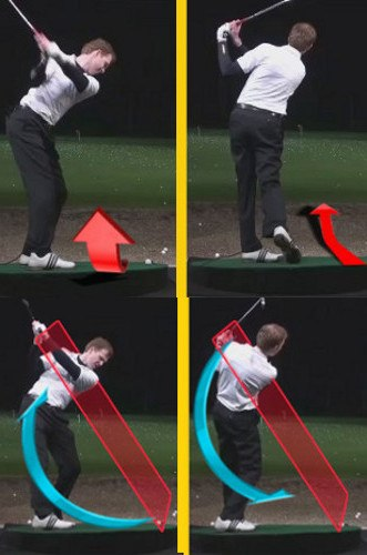 Answer How do you hit a shot from a downhill lie