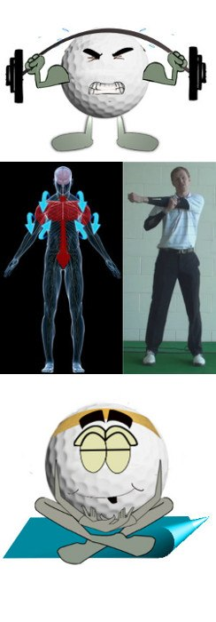 How to Lower Your Golf Handicap by Improving Your Fitness