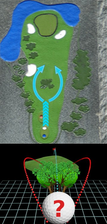 Answer How Can I Best Play A Hole With A Split Fairway