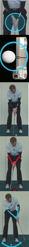 Answer Will a cross-handed grip improve my putting