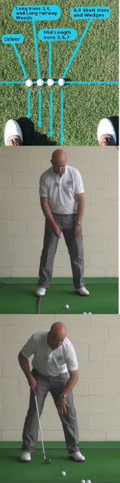 Correct Golf Answer Put the ball slightly more forwards in the stance