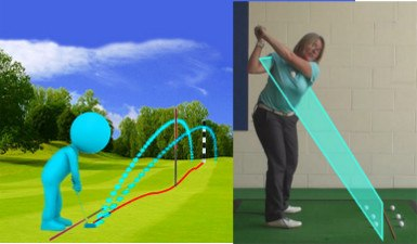 Swing Path golf term