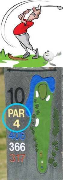Golf Rule 32, Bogey Par And Stableford Competitions