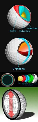 Golf Rule 5, The Ball